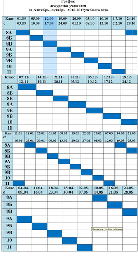 график дежурства учеников шаблон